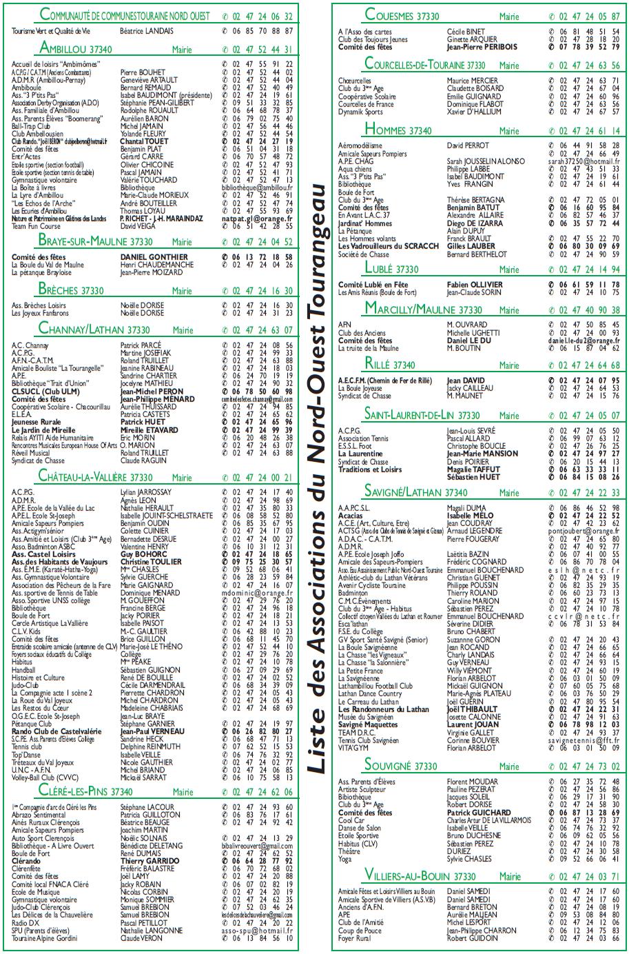 Liste des associations 2019